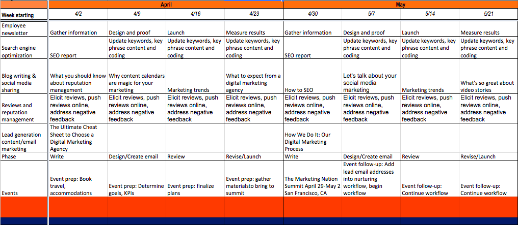 Managing Your Marketing With Content Calendars in 3 Easy Steps
